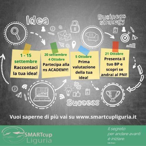 SMART cup Liguria 2020 - Edizione digitale