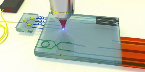 Conceptual scheme of an integrated quantum photonic platform produced by femtosecond-laser direct writing
