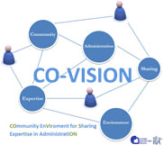 logo_Co-Vision