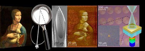 Riproduzione in nanoscala della
