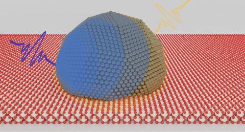 Nanoparticella