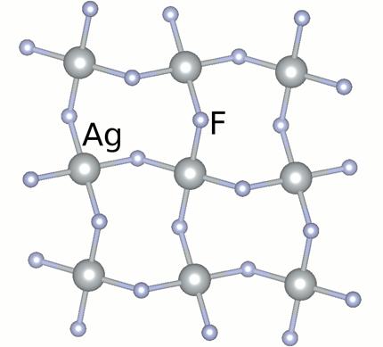 La struttura dei piani dei materiali proposti per la superconduttività di alta temperatura