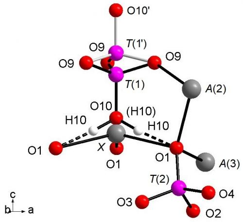 Whitlockite structure: view of the (T(1)O3OH) group split along c axis; details of O10-H10...O1 hydrogen bond; coordination of O1 atom.