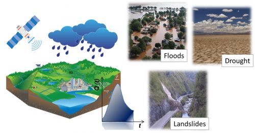 Prediction of floods, drought and landslides through satellite rainfall observations