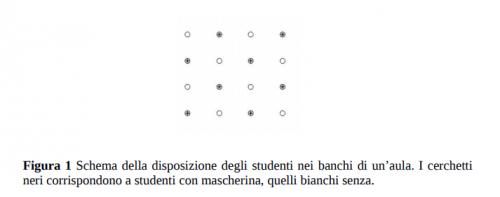 Figura 1. Schema della disposizione degli studenti nei banchi di un'aula. I cerchietti neri corrispondono a studenti con mascherina, quelli bianchi senza
