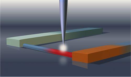 La punta del microscopio a campo prossimo stimola il nanofilo di materiale semiconduttore