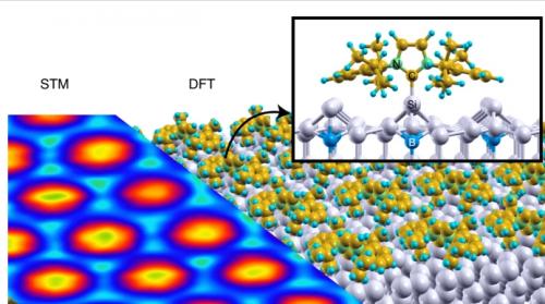 I carbeni si attaccano agli adatomi di silicio su una superficie passivata di Si(111), formando uno strato molecolare ordinato